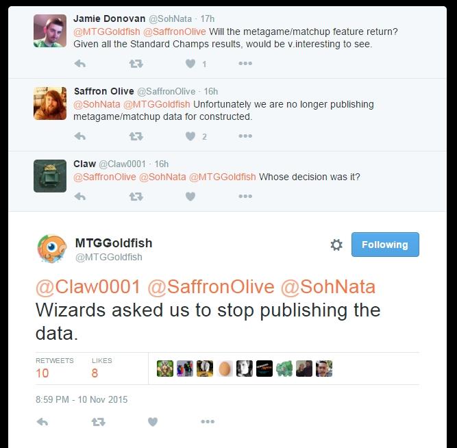 twitter goldfisha cenzura smutek taki wielki
