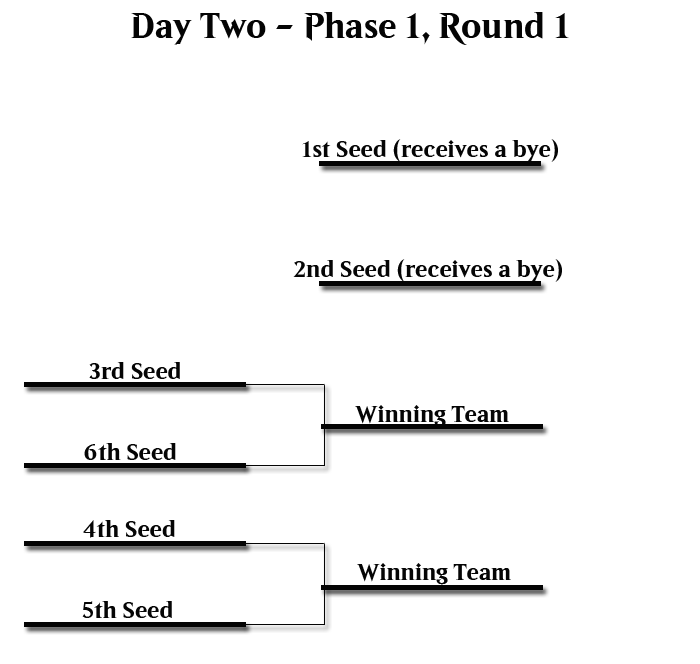 1 faza WMC